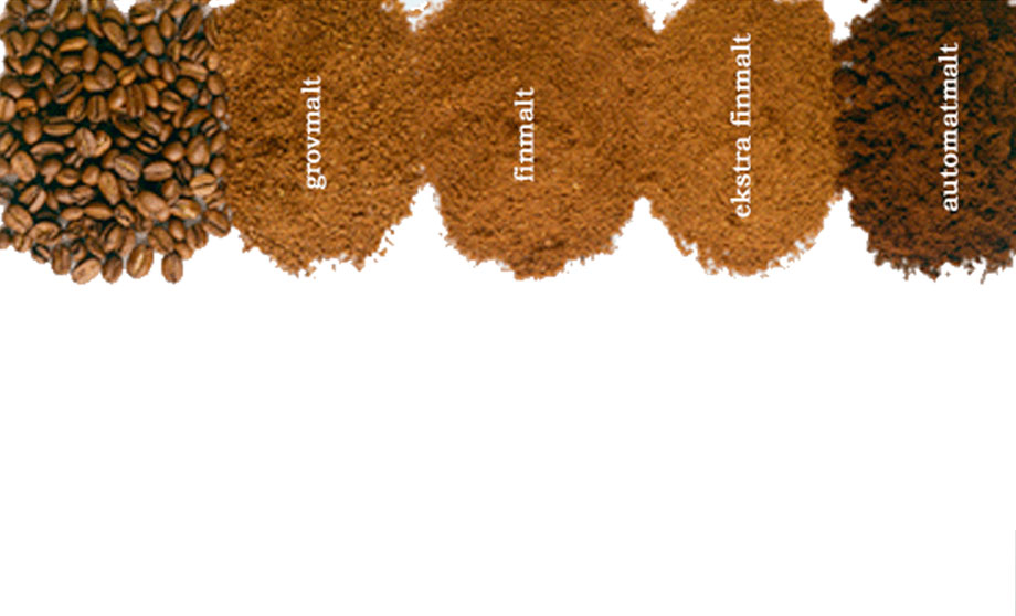 Malingsgrad kaffe